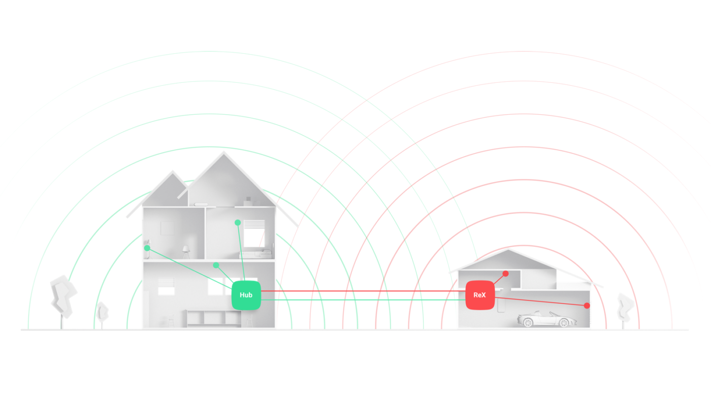 ReX, the intelligent hub range extender